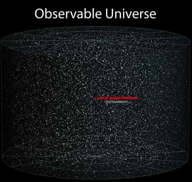 tahmin edilen evren