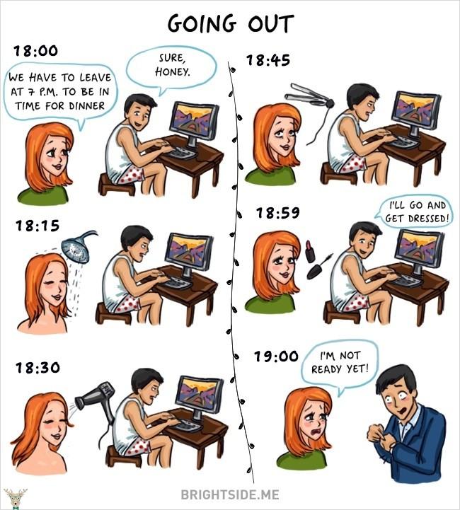 erkekler ve kadınlar arasındaki farklar 14