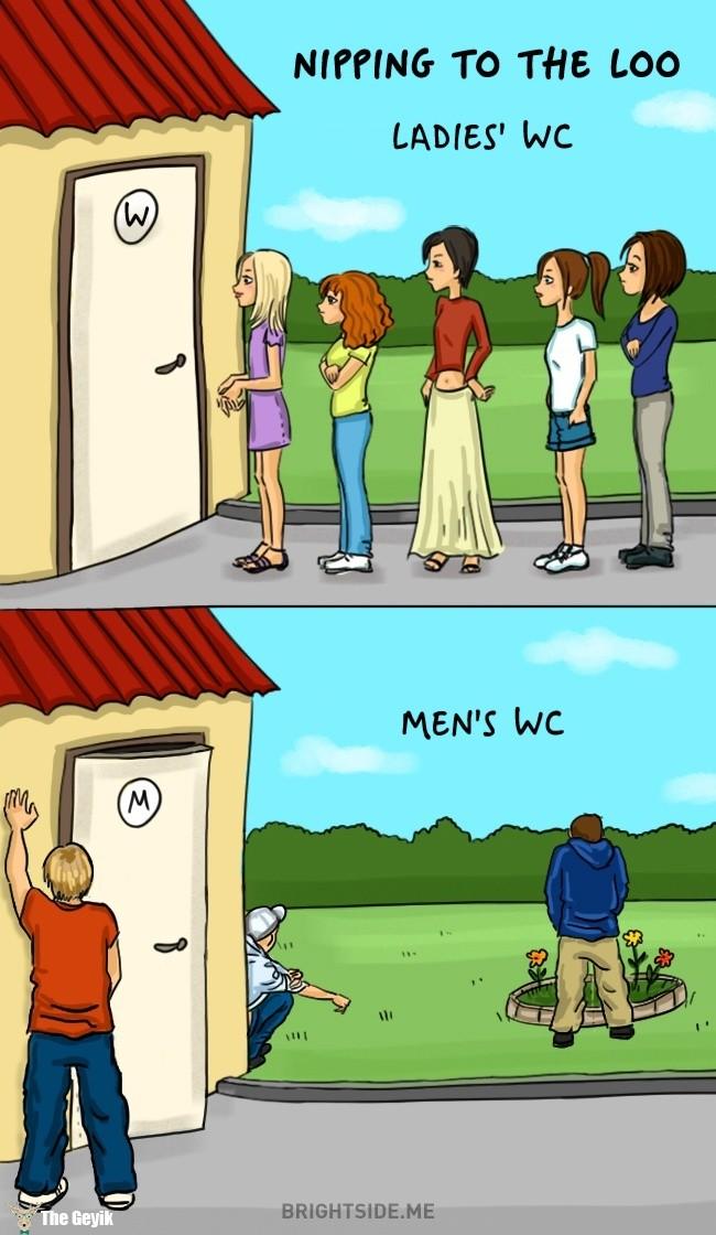 erkekler ve kadınlar arasındaki farklar 3